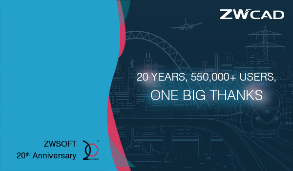 Promotions for ZWSOFT 20th Anniversary
